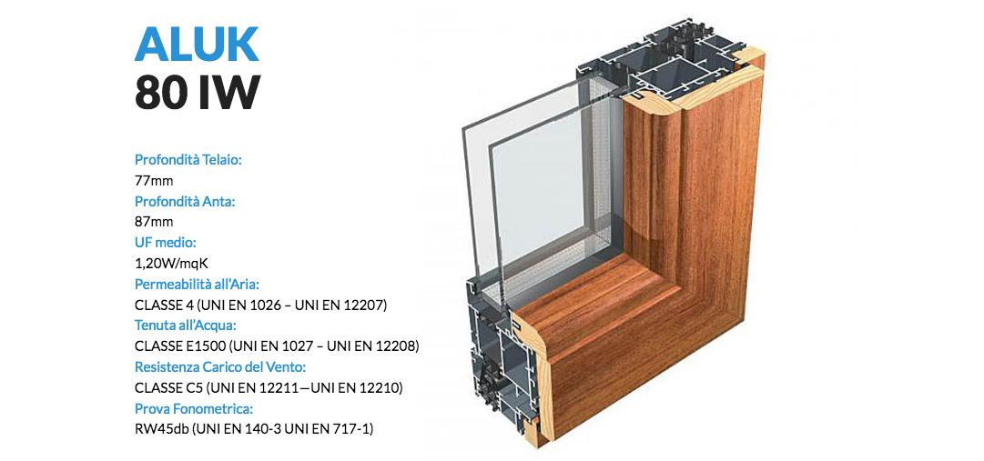 serramenti-battente-alluminio-legno-aluk80iw